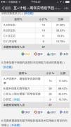 【互+论坛】巧用101PPT让课堂动起来——佘晓光老师