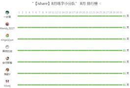 【昭告天下】8月社团日常奖励发放名单公示(基金已发放)