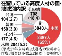 【小然班班学习刊】在留1年→永住?