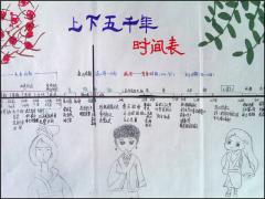 【上下五千年】清晰历史时间轴,让你一次了解我国历史
