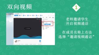 CC群双向视频及双向白板功能介绍