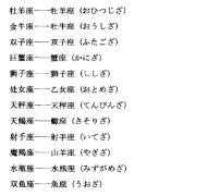 【日语阅读】一緒に読みましょう! 第150期 十二星座的中日文对照