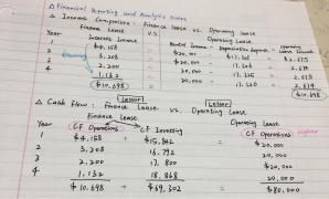 【CFA备考日记】010 R29笔记3