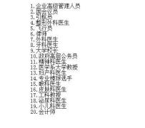 韩国高薪职业TOP20
