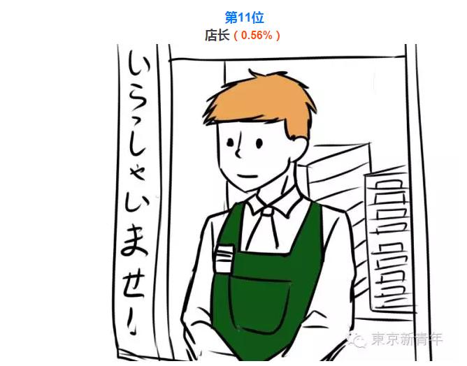 店长卡通职业人物