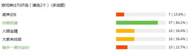 【奖励已发】【16年影视社十佳社刊评选】颁奖(๑╹∀╹๑)☆..:*♪