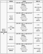 2017上海SAT暑假班[美盟SAT]课程表-送价值800元预习资料!
