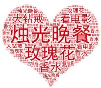 """【不虐狗:文末有福利】有""""你""""的陪伴才叫情人节!"""
