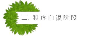 【17.7能力考】能力考作战之——阶段预告!