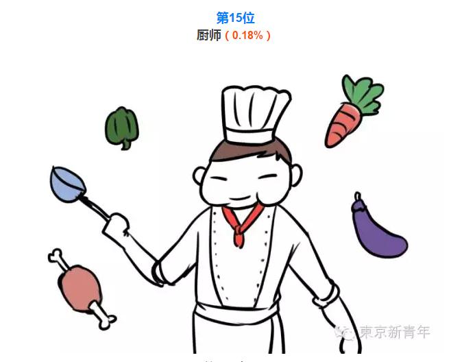 黑白卡通食物手绘墙画