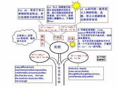 【英语语法树形图】读懂这页纸,胜读多年书。