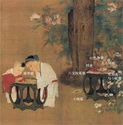 中国名画·宋代篇—秋庭戏婴图(苏汉臣)