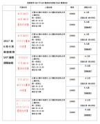 2017年暑假新SAT上海SAT暑假班培训机构哪家好?