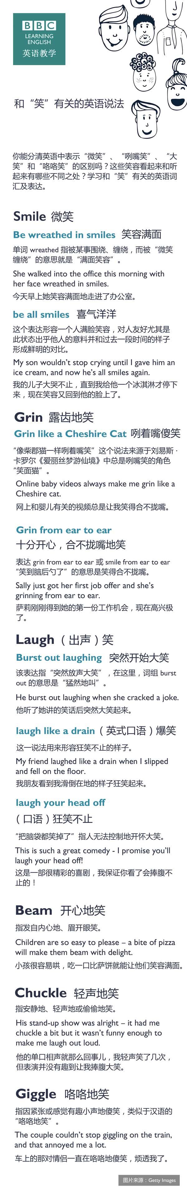 """【新闻纵横】no. 29——和""""笑""""有关的英语说法"""