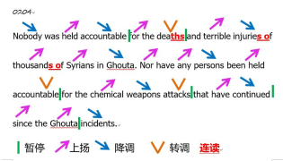 【标V模仿秀】U.S. Sanctions Syria for Chemical Weapon Use 2.04