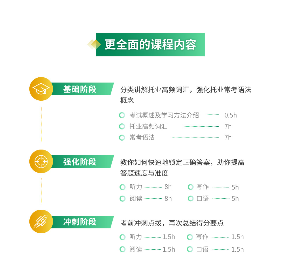 2020英语a级成绩查询湖南 2020 12月a级成绩