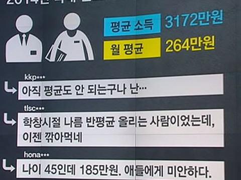 韩国20-30岁职场人平均年工资调查
