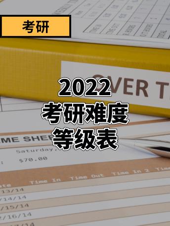 2022考研难度等级表,你在第几级?