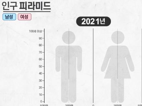现在8岁的夏温,到2067年将减半工资