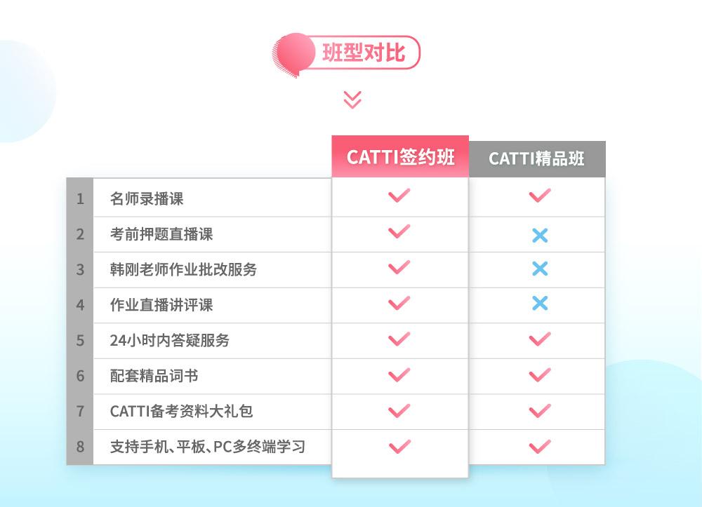 CATTI笔译三级【名师签约班】intro_5.jpg