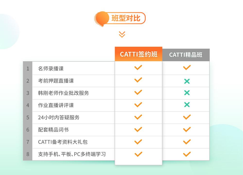 CATTI口译二级【名师签约班】intro_5.jpg