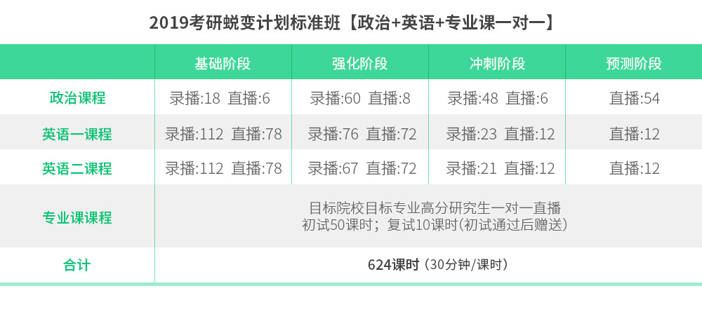 56.【17356063】2019考研蜕变计划标准班 政英+专业课一对一.jpg