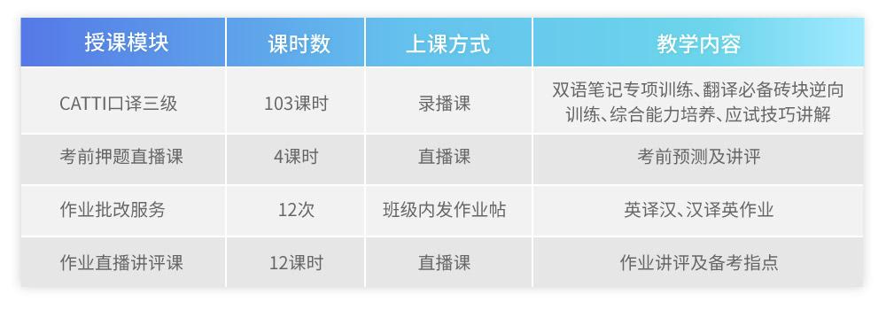 CATTI口译三级【名师签约班】intro_6.jpg