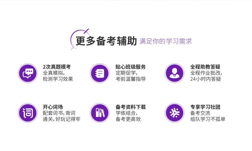 【Uni智能】大学起点直达雅思7分VIP签约班_intro图_9.jpg