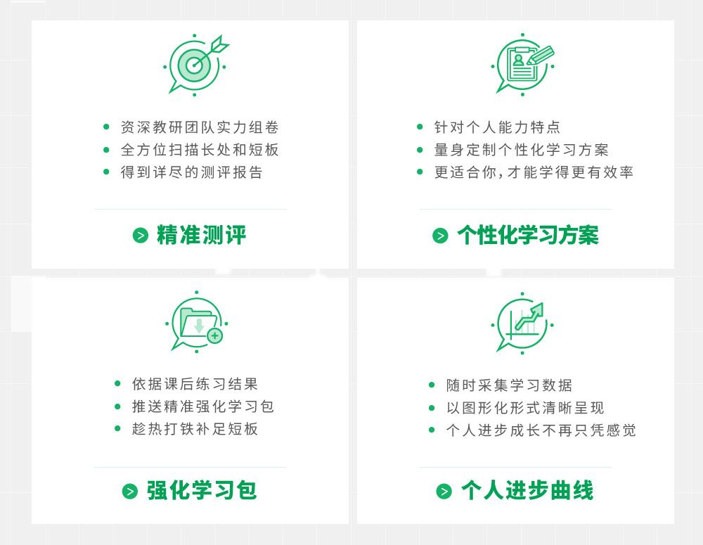 【Uni智能】新版雅思6.5_intro_4.jpg