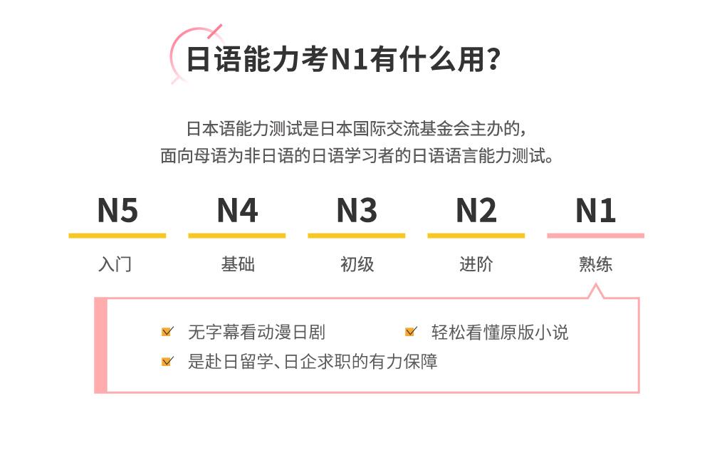 【Uni智能】零基础直达日语高级(0-N1)全能会话_11.jpg
