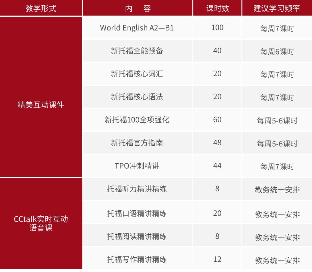 新托福签95冲105名师VIP(高中起点)_intro图_10(修改).jpg