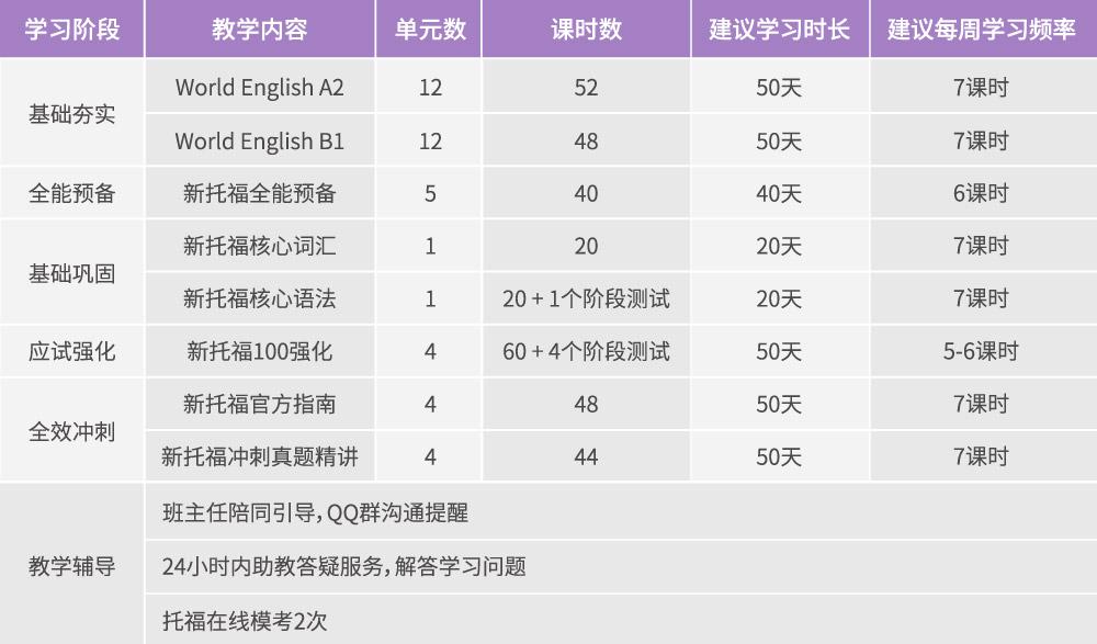 【Uni智能】高中水平进阶新托福105分【北美全能首发班】intro_11.jpg