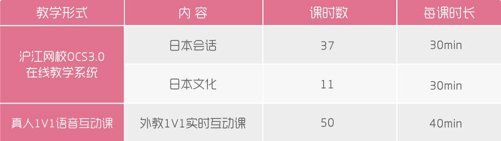 沪江日语口语外教生活会话【1V1班】intro_3.jpg