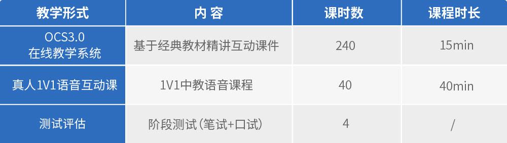 沪江日语口语J1-J5【1V1班】_intro_4.jpg