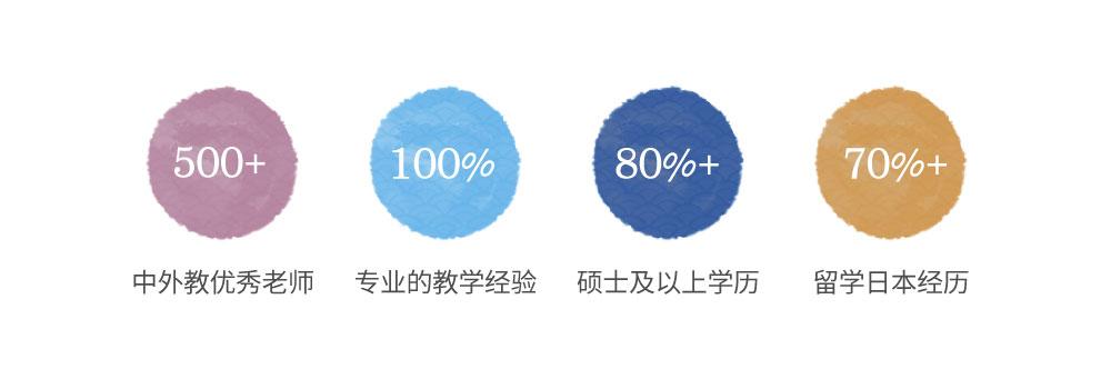 沪江日语口语1V1私人定制【VIP年度畅学卡】-师资介绍intro-1.jpg