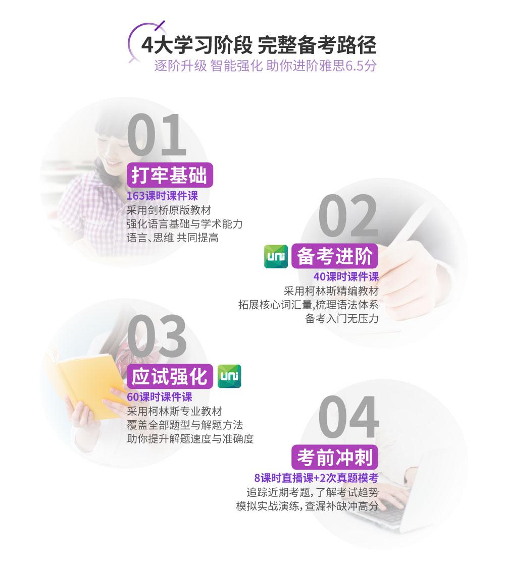 【Uni智能】高中水平进阶雅思6.5分_intro图_04.jpg