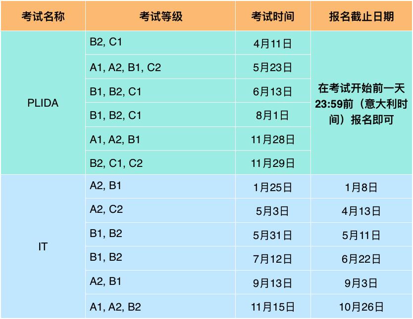【考試費用】德法西意日韓小語種考試費用