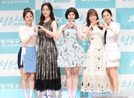 中国翻拍韩国电视剧《青春时代》