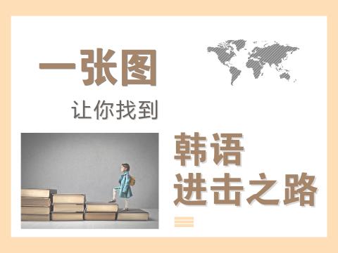 精华指南:沪江韩语课程体系大汇总