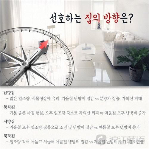 朝南VS朝东 ,韩国人的房子是朝哪?