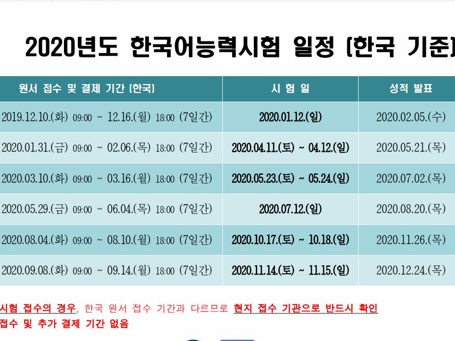 2020年TOPIK韩国语能力考试时间公布