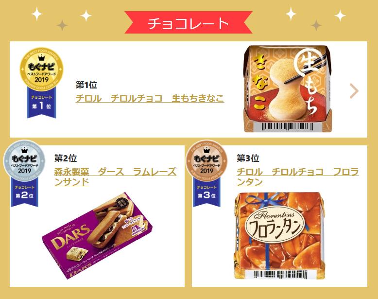 2019年零食 排行榜_2019年日本人气零食排行榜
