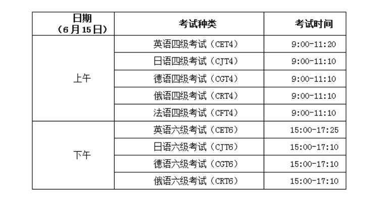 中国政法大学2019年6月四六级报名通知