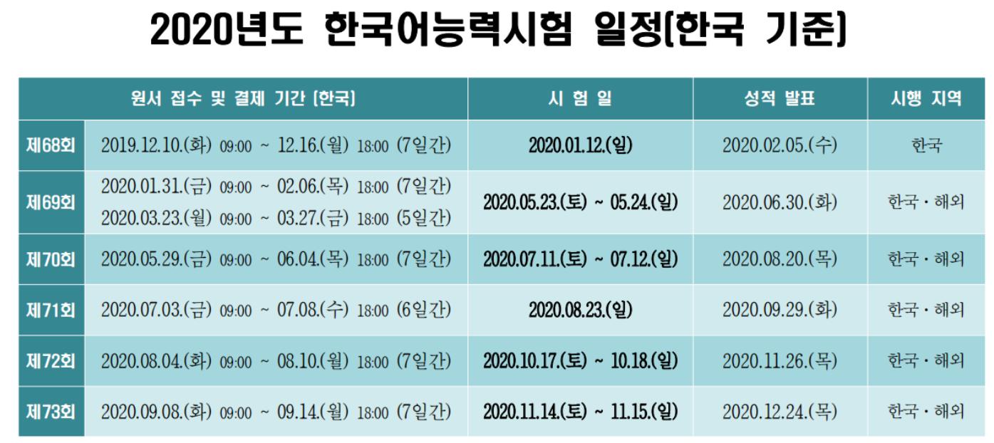 2020年TOPIK韩国语能力考试时间