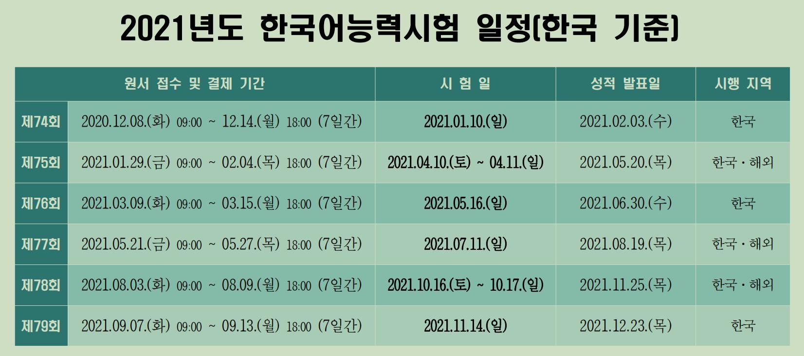 2021年TOPIK韩国语能力考试时间表