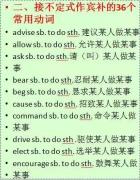 【精华】英语时态+搭配+短语,必须人手一份(那些年老师一直让我们背的东西都在这里了)