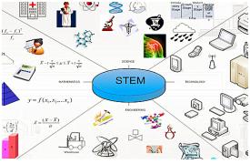 美国STEM专业竞争本就激烈 雅思提醒学生切勿再紧盯名校