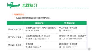【沪江众学NO.3】法语专业毕业生学习方法分享ー一年内拿到法语证书的秘诀