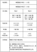 韩语能力考全攻略 搞定TOPIK高级小case!
