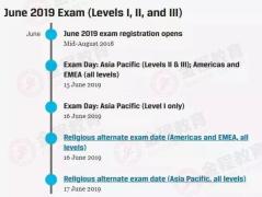 2019年6月CFA一二三级时间居然不在同一天!